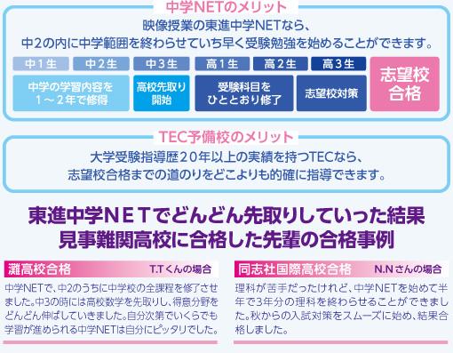 東進中学NET 夏期特別招待講習